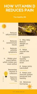 Vitamin D Reduces Pain infographic by The Healthy RD