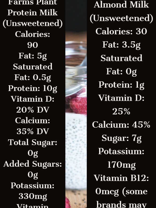 Bolthouse Farms and Almond Breeze Nutrition Comparison by The Healthy RD