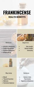 Frankincense benefits infographic by The Healthy RD