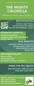 Chlorella healthy benefits infographic by The Healthy RD