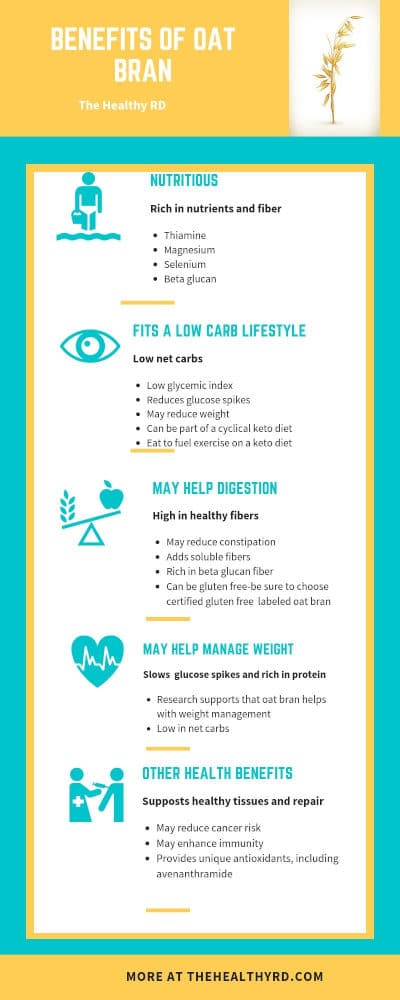 Benefits of oat bran infographic by The Healthy RD