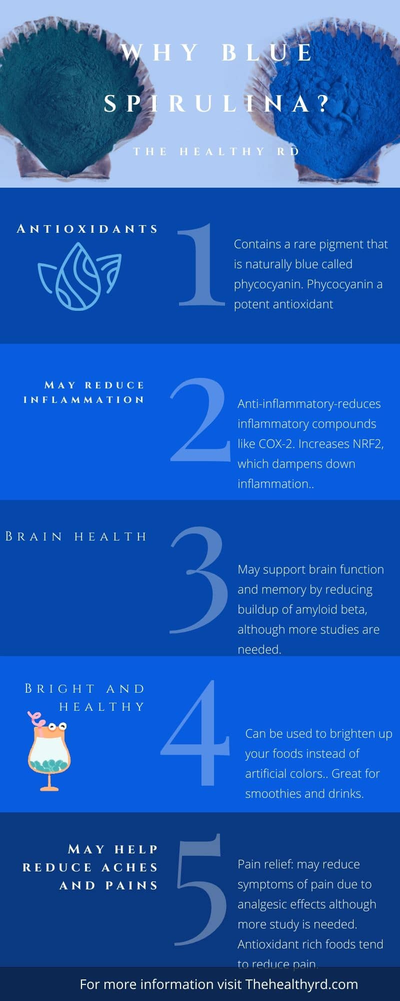 Blue Spirulina Infographic by The Healthy RD