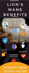 Lion's mane benefits infographic by The Healthy RD