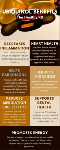 Ubiquinol benefits infographic by The Healthy RD