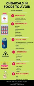 Chemicals in foods to avoid infographic by The Healthy RD