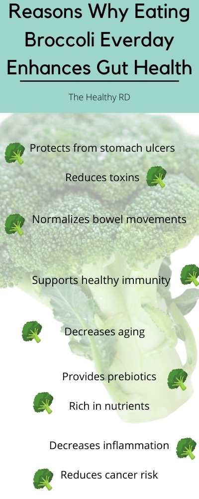 Infographic of reasons why eating broccoli everyday enhances gut health with broccoli in the background including protects from stomach ulcers, reduces toxins, normalizes bowel movements, supports healthy immunity, decreases aging, provides prebiotics, rich in nutrients, decreases inflammation, and reduces cancer risk by The Healthy RD